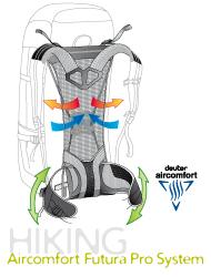 Deuter Aircomfort FlexLite System