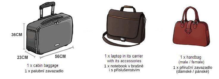 Druhy kabinových zavazadel